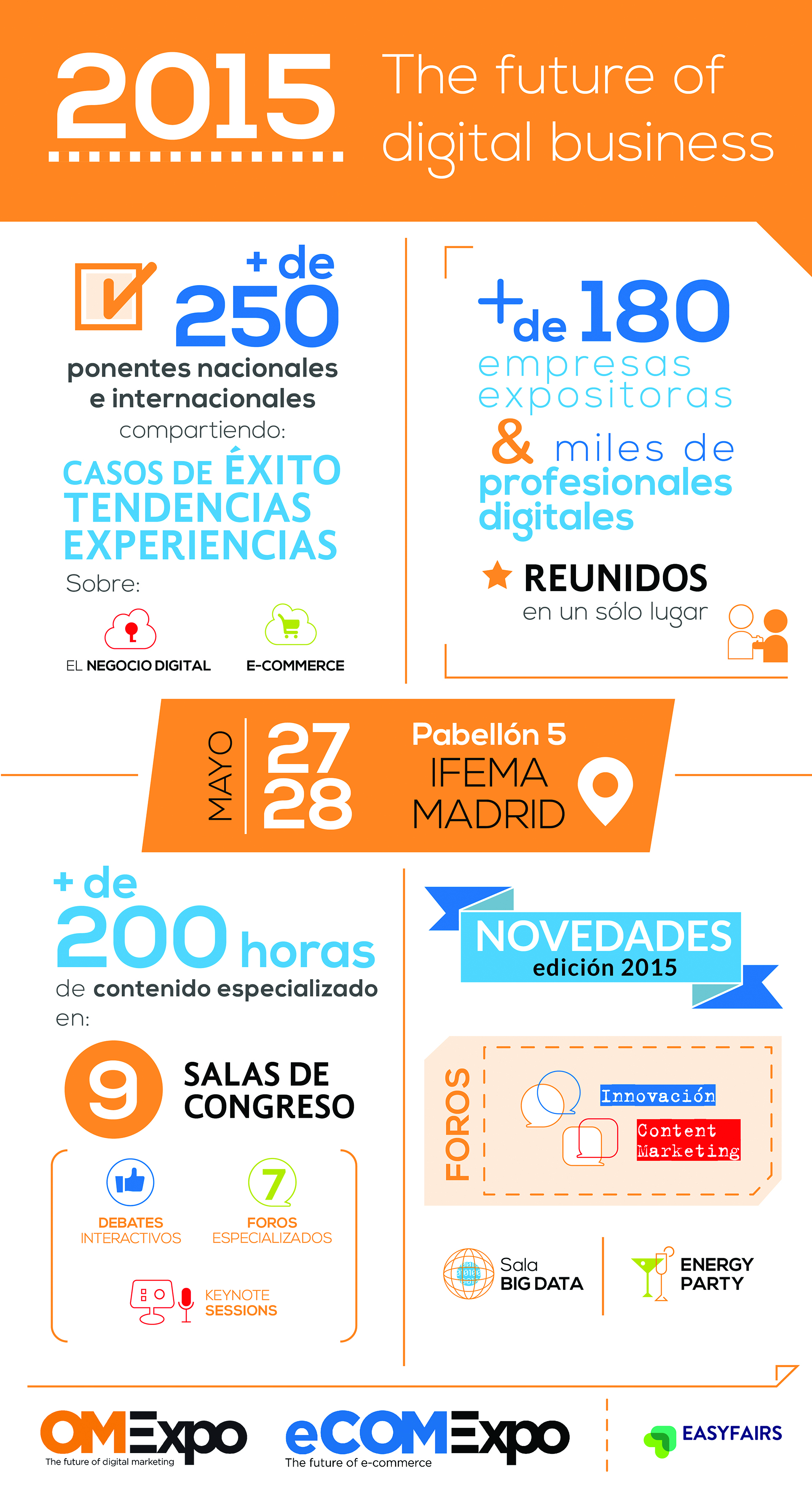 Infografía OMExpo 2015